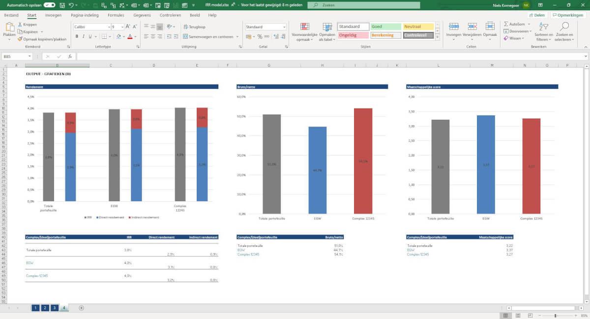 Financiële kengetallen op complexniveau benchmarken met (deel)portefeuille
