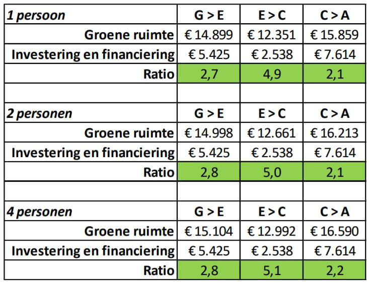 GRC analyses